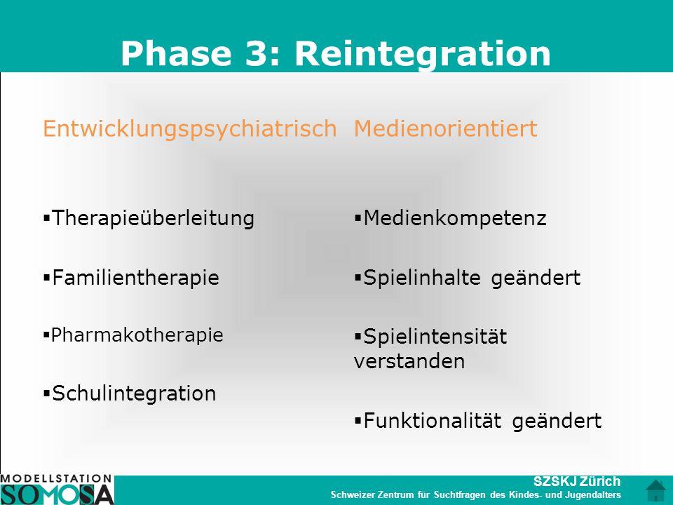 Phase 3: Reintegration Entwicklungspsychiatrisch Medienorientiert
