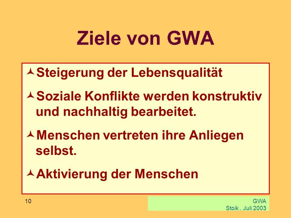 Ziele von GWA Steigerung der Lebensqualität
