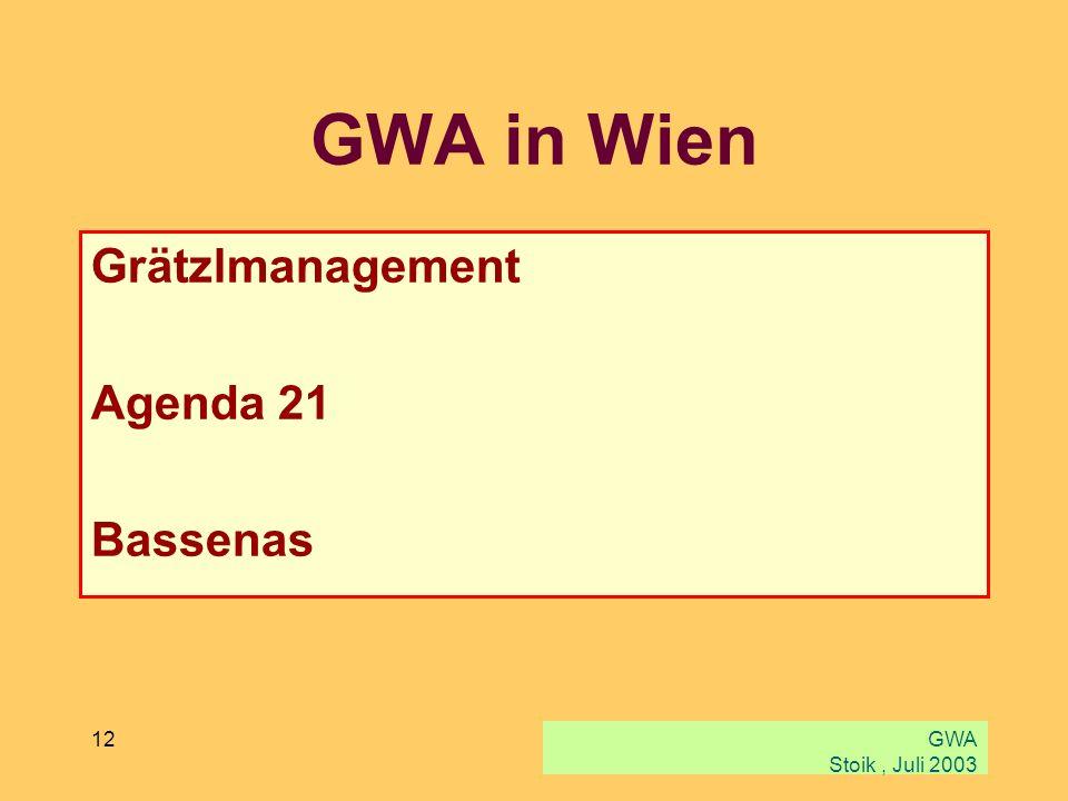 GWA in Wien Grätzlmanagement Agenda 21 Bassenas