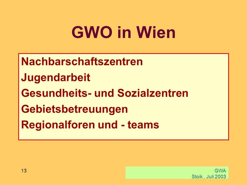 GWO in Wien Nachbarschaftszentren Jugendarbeit