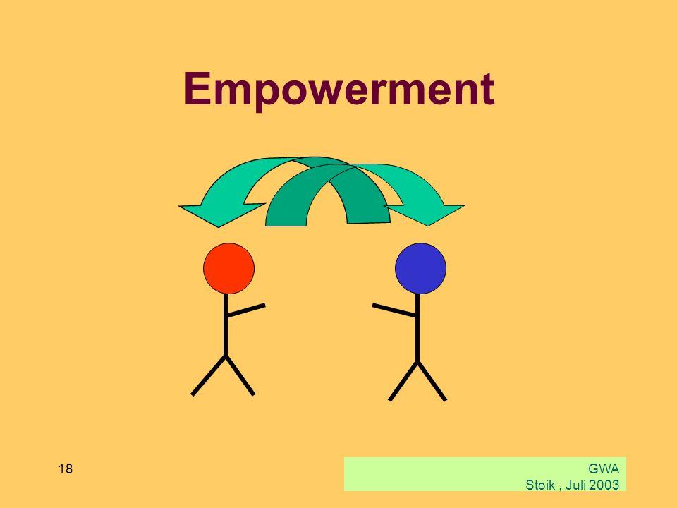 Empowerment Gleichberechtigtes voneinander Lernen