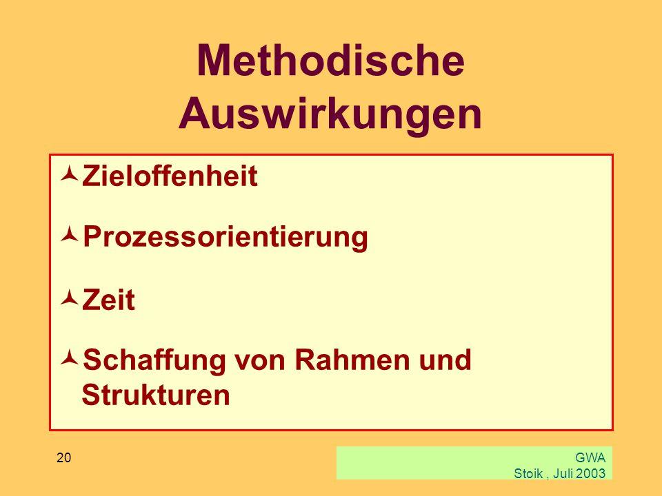 Methodische Auswirkungen
