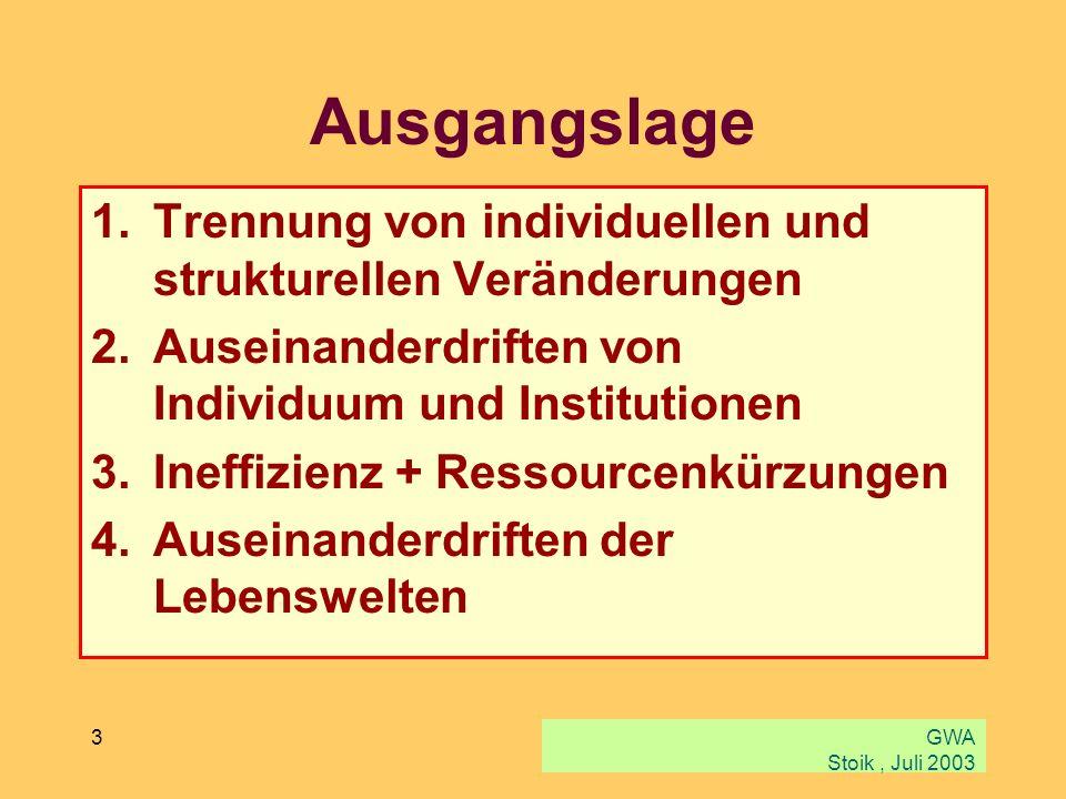 Ausgangslage Trennung von individuellen und strukturellen Veränderungen. Auseinanderdriften von Individuum und Institutionen.