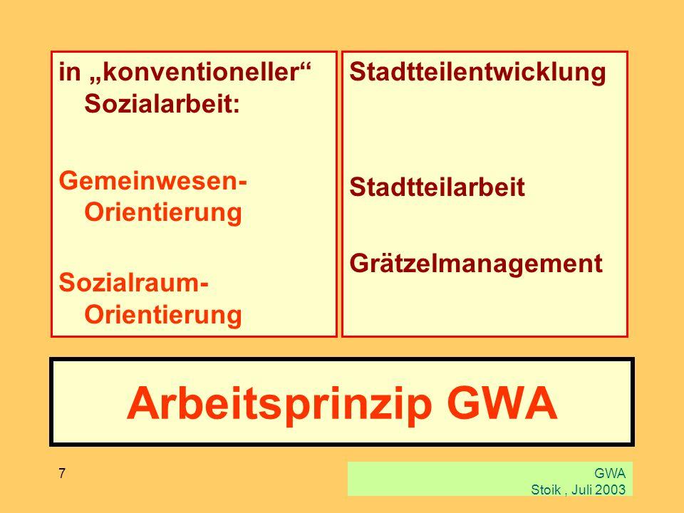 """Arbeitsprinzip GWA in """"konventioneller Sozialarbeit:"""