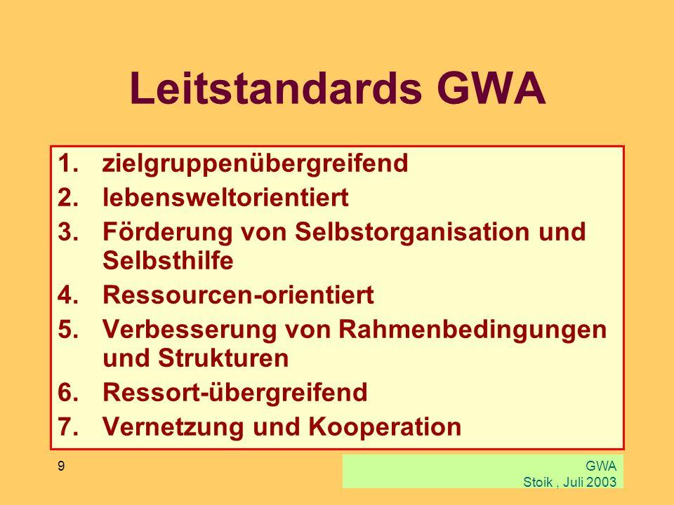 Leitstandards GWA zielgruppenübergreifend lebensweltorientiert