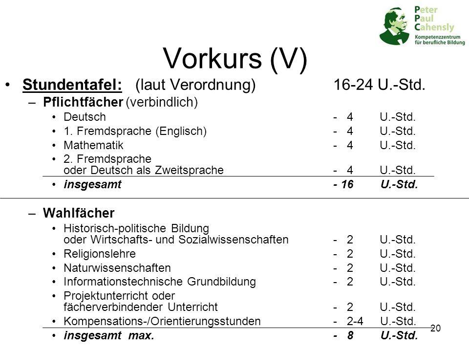 Vorkurs (V) Stundentafel: (laut Verordnung) 16-24 U.-Std.