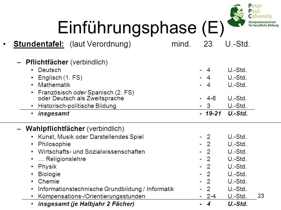 Einführungsphase (E) Stundentafel: (laut Verordnung) mind. 23 U.-Std.
