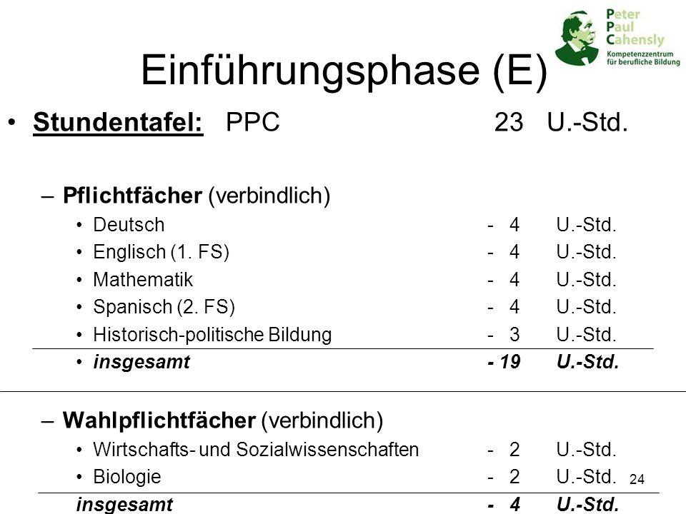 Einführungsphase (E) Stundentafel: PPC 23 U.-Std.