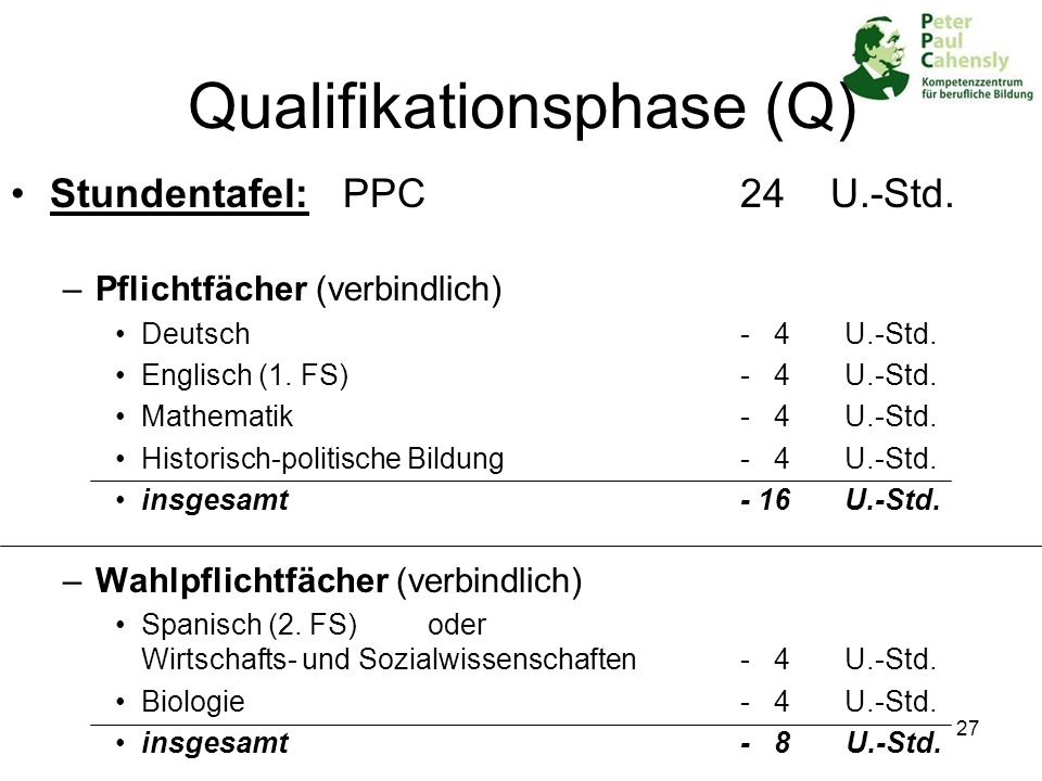 Qualifikationsphase (Q)