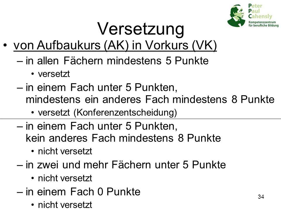 Versetzung von Aufbaukurs (AK) in Vorkurs (VK)