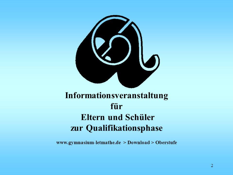 Informationsveranstaltung für Eltern und Schüler zur Qualifikationsphase www.gymnasium-letmathe.de > Download > Oberstufe