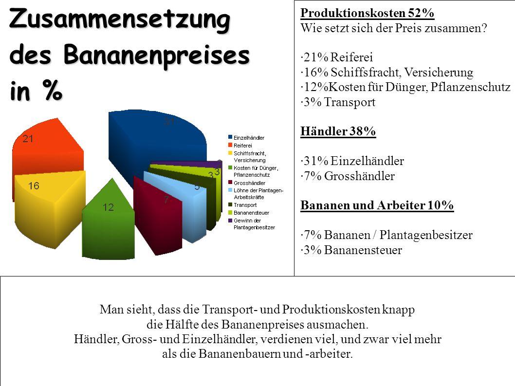 Zusammensetzung des Bananenpreises in %
