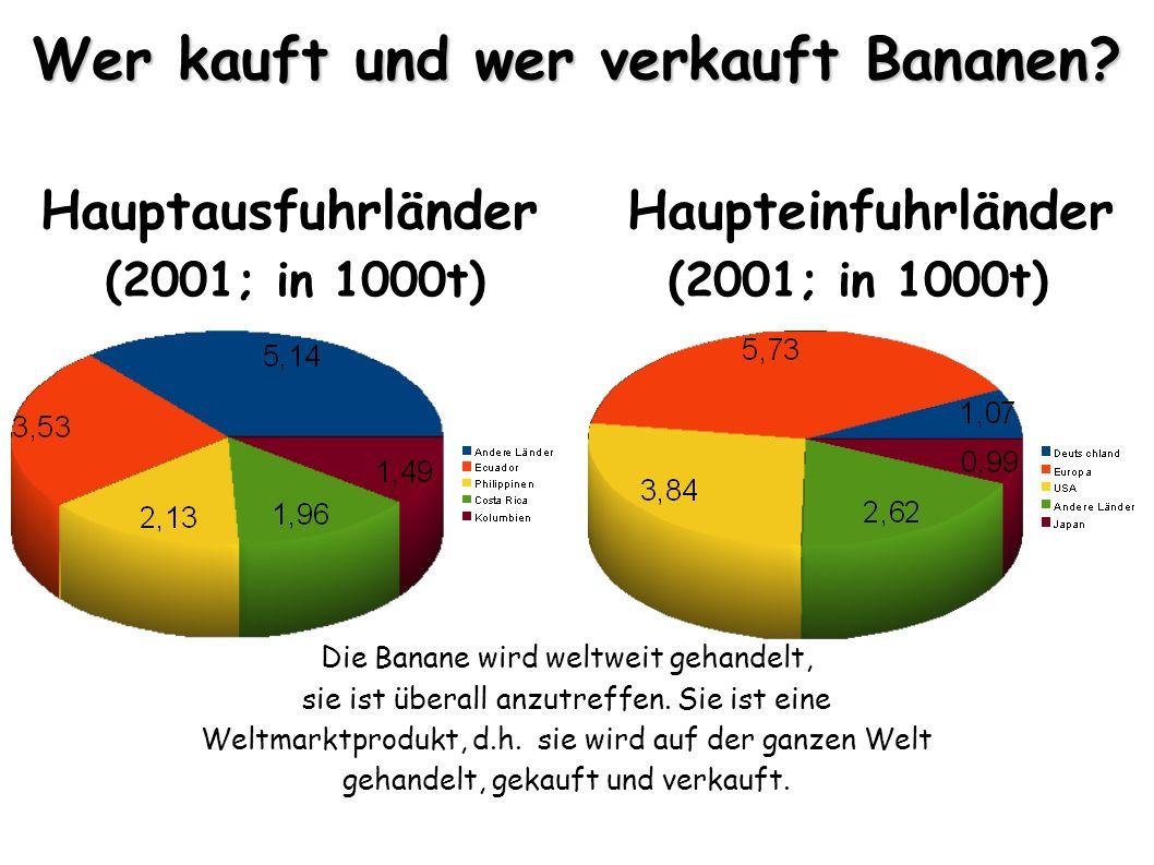 Wer kauft und wer verkauft Bananen