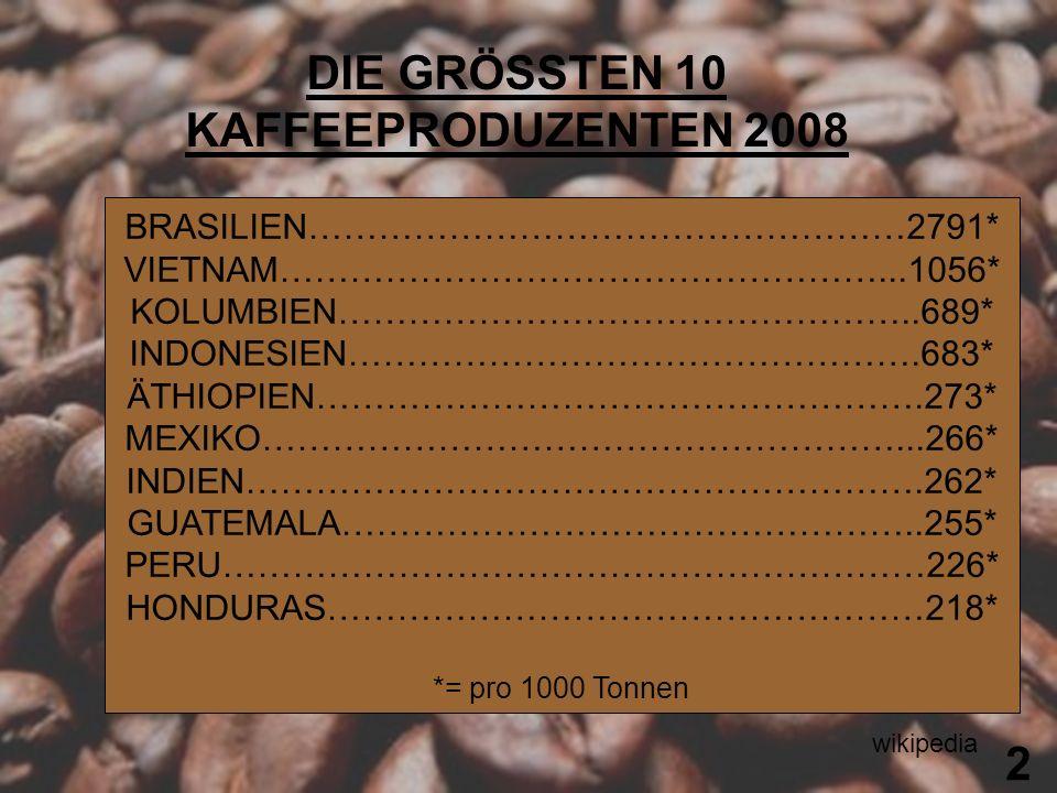 DIE GRÖSSTEN 10 KAFFEEPRODUZENTEN 2008