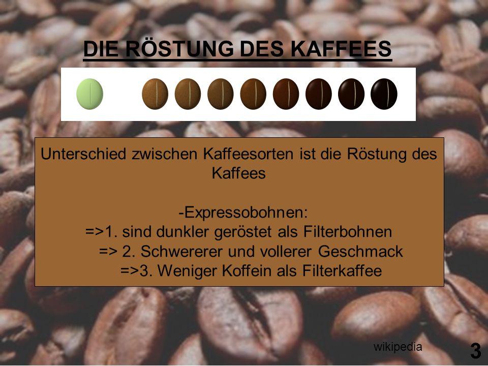 DIE RÖSTUNG DES KAFFEES