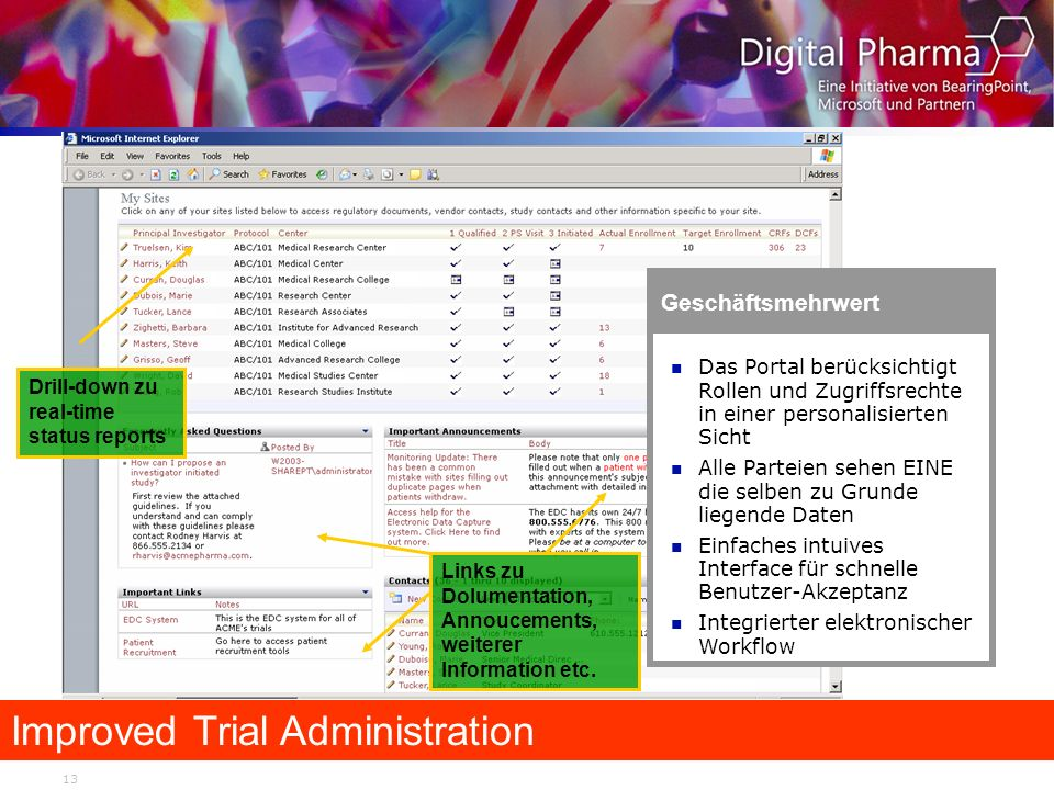 Improved Trial Administration