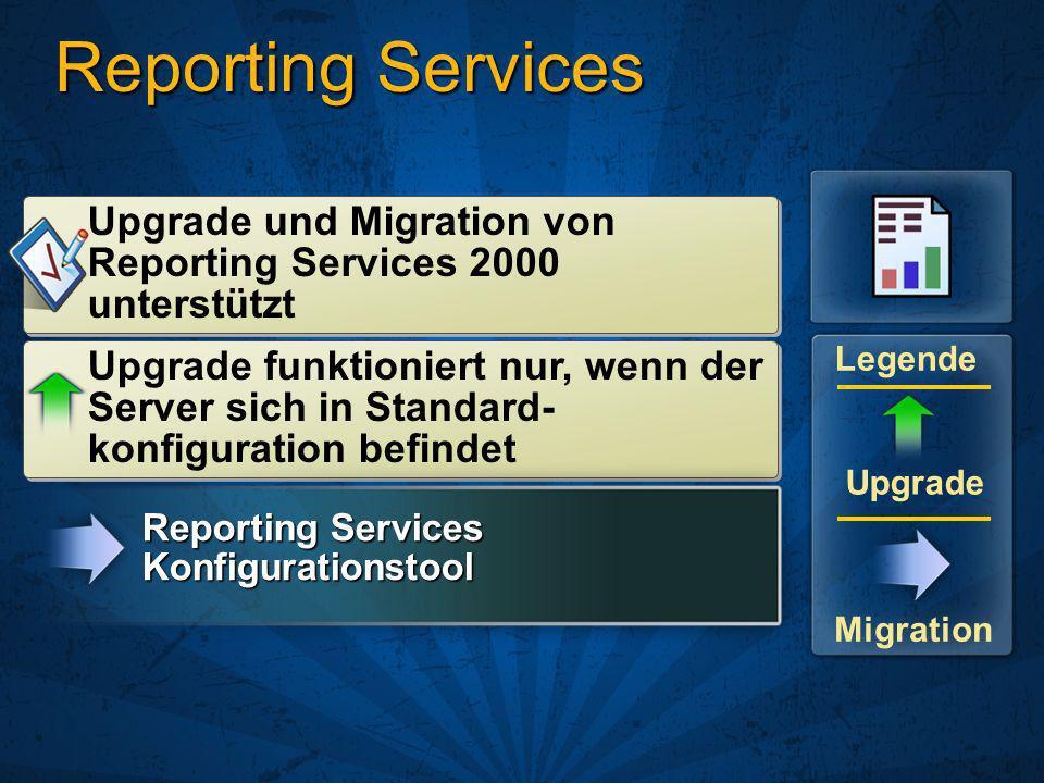 3/27/2017 3:08 PM Reporting Services. Upgrade und Migration von Reporting Services 2000 unterstützt.
