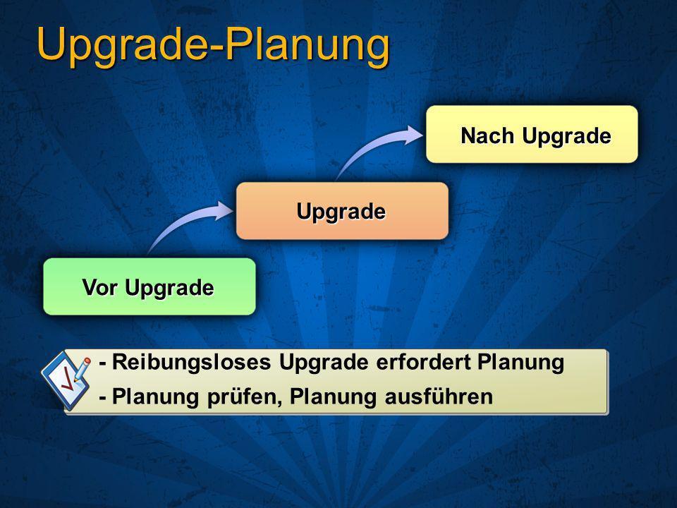Upgrade-Planung Nach Upgrade Upgrade Vor Upgrade
