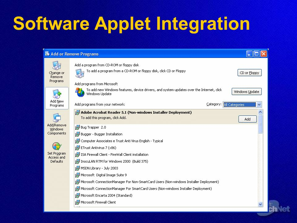 Software Applet Integration
