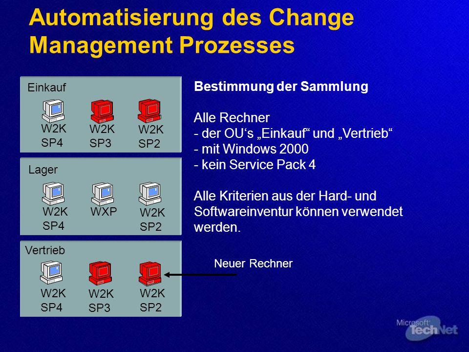 Automatisierung des Change Management Prozesses
