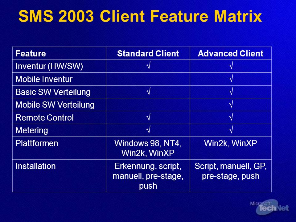 SMS 2003 Client Feature Matrix