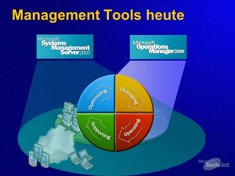 Management Tools heute