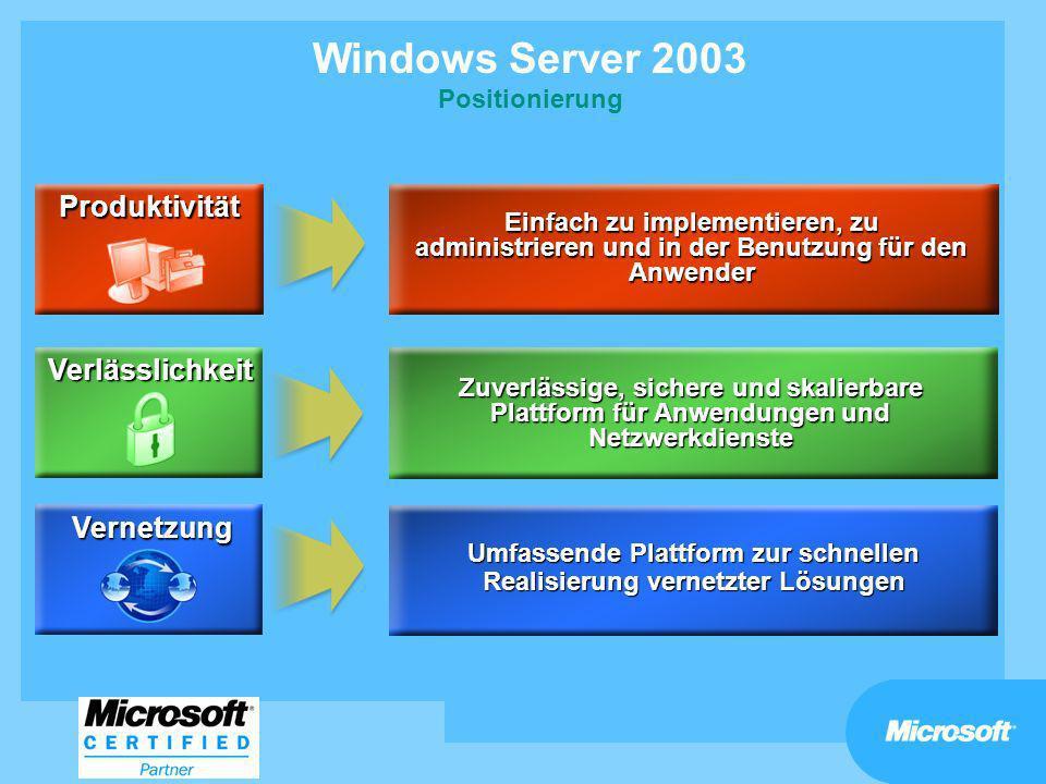 Windows Server 2003 Positionierung