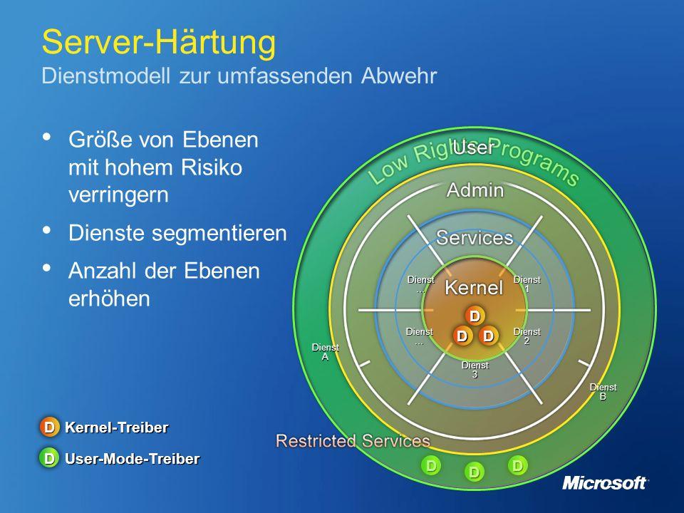 Server-Härtung Dienstmodell zur umfassenden Abwehr