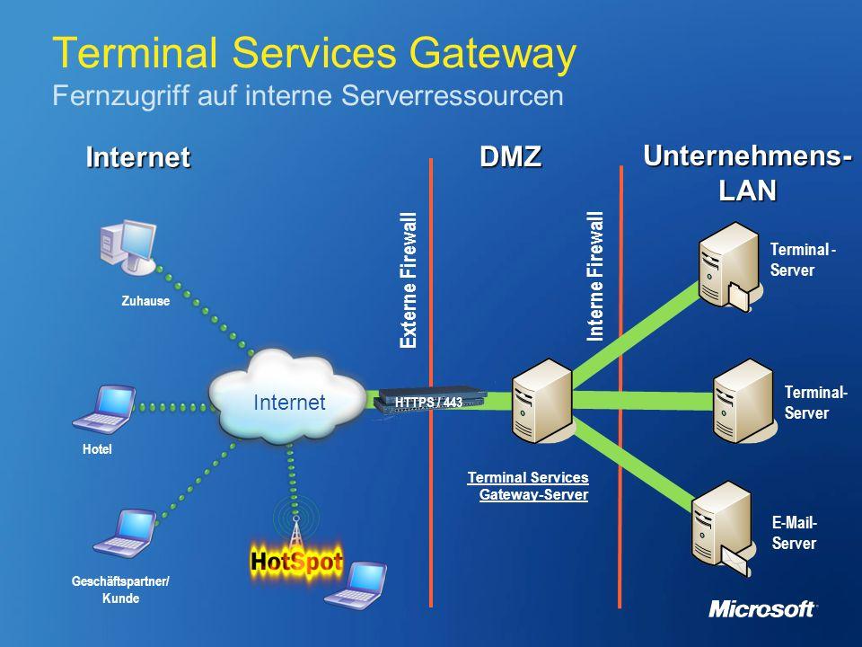 Terminal Services Gateway Fernzugriff auf interne Serverressourcen