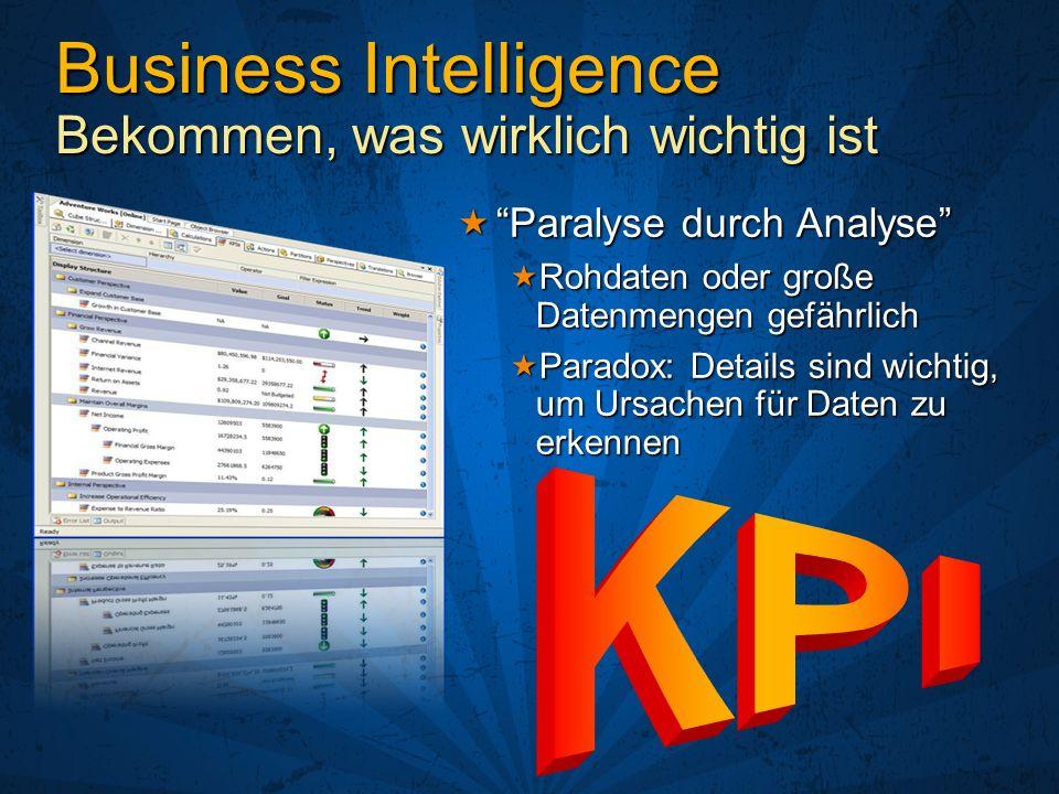 Business Intelligence Bekommen, was wirklich wichtig ist