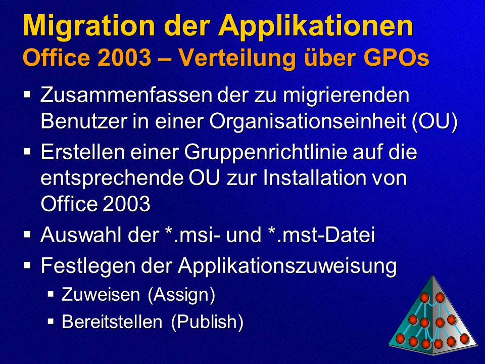 Migration der Applikationen Office 2003 – Verteilung über GPOs