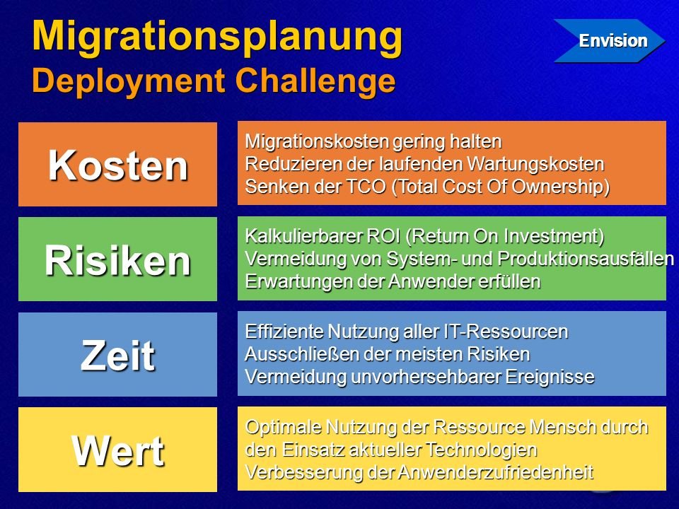 Migrationsplanung Deployment Challenge