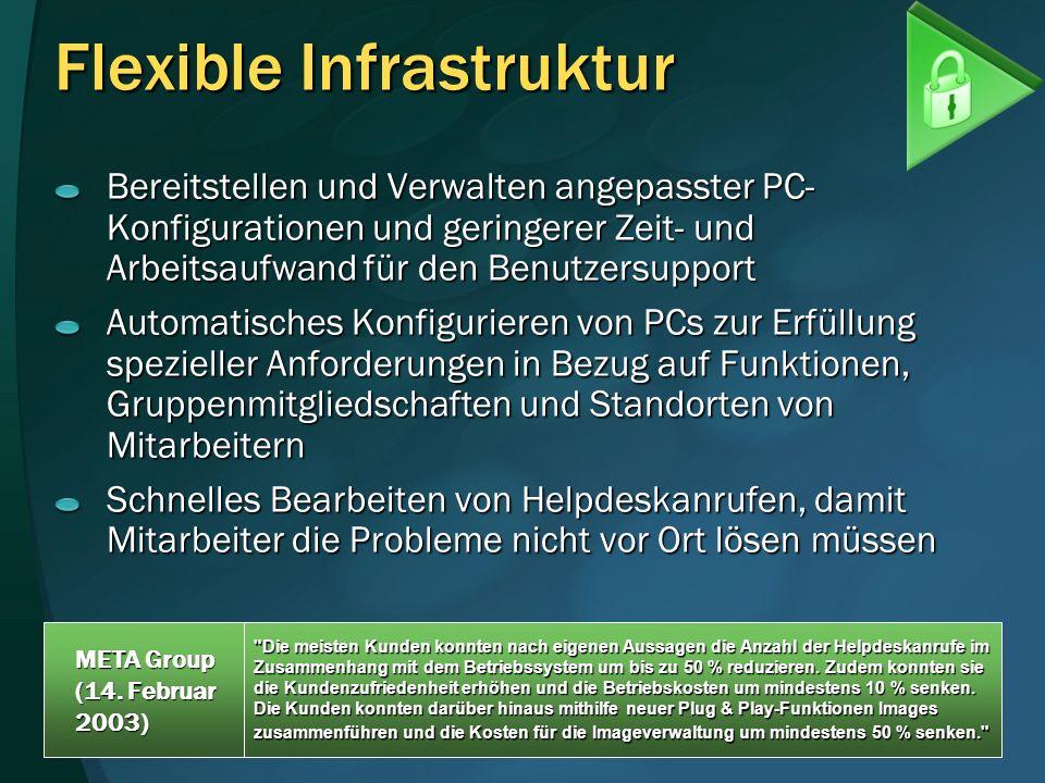 Flexible Infrastruktur