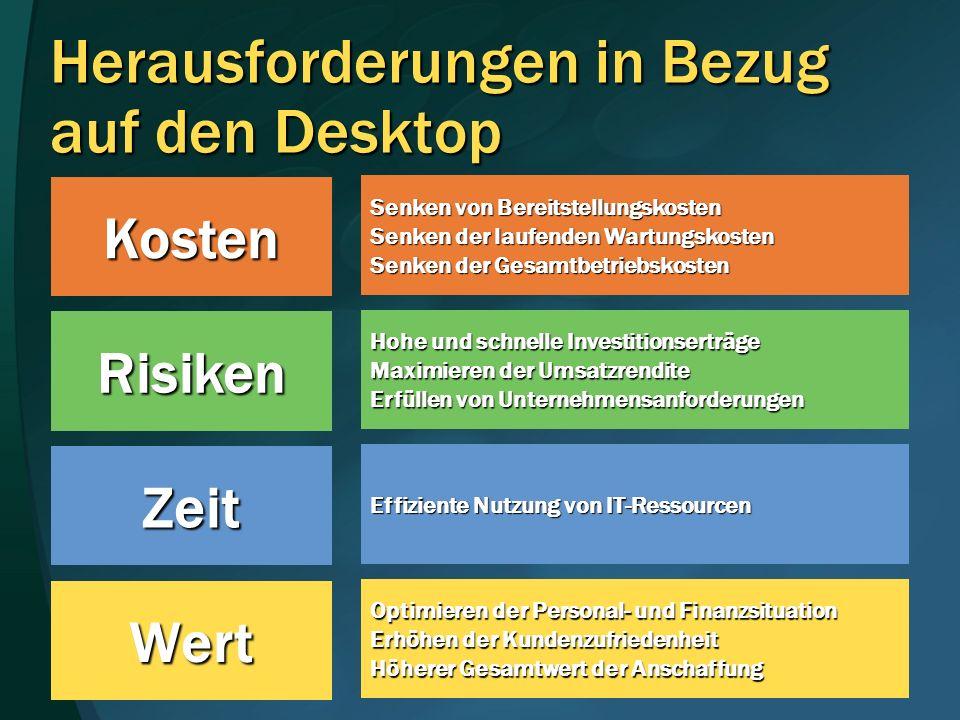 Herausforderungen in Bezug auf den Desktop