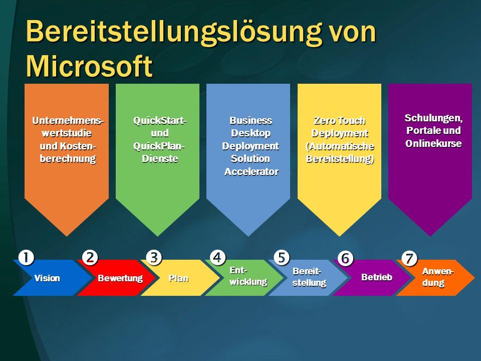 Bereitstellungslösung von Microsoft