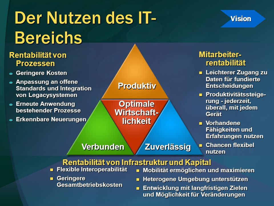 Der Nutzen des IT- Bereichs
