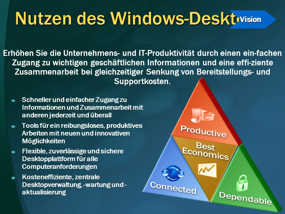 Nutzen des Windows-Desktops