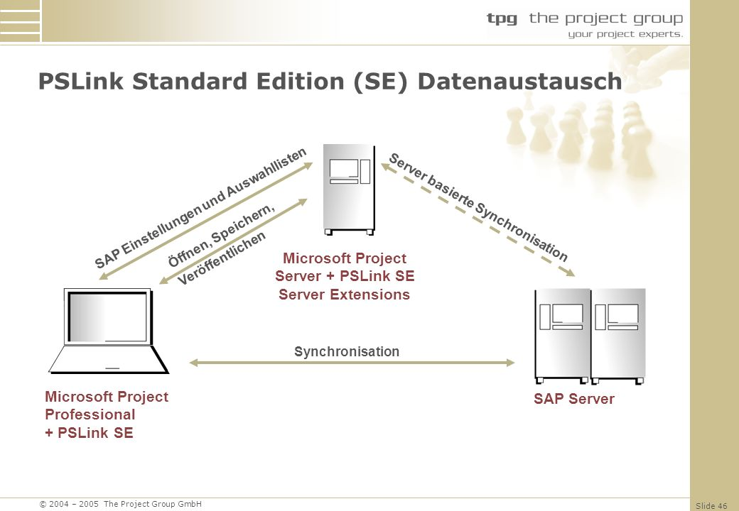 Microsoft Project Server + PSLink SE Server Extensions