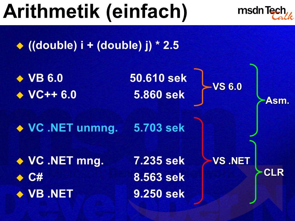 Arithmetik (einfach) ((double) i + (double) j) * 2.5 VB 6.0 50.610 sek