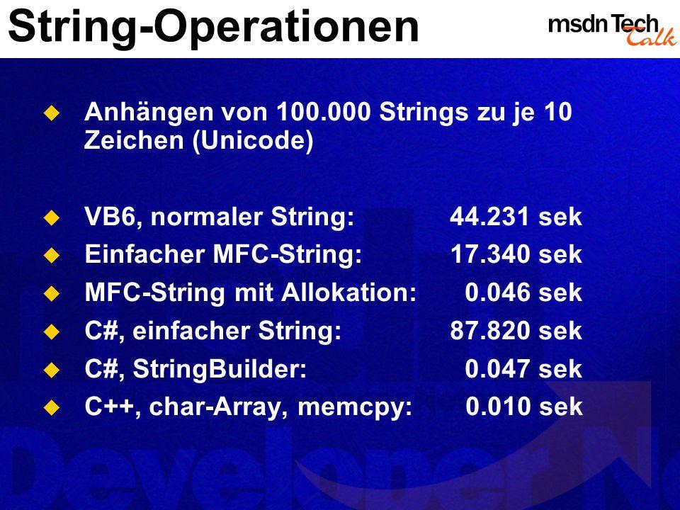 String-Operationen Anhängen von 100.000 Strings zu je 10 Zeichen (Unicode) VB6, normaler String: 44.231 sek.