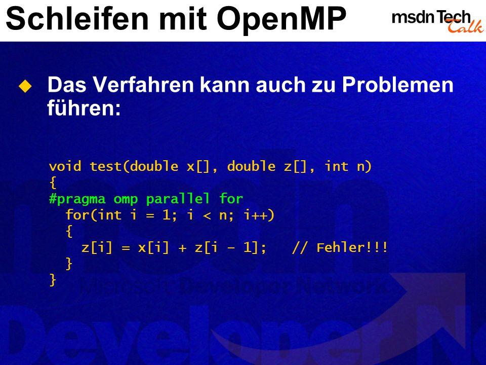 Schleifen mit OpenMP Das Verfahren kann auch zu Problemen führen: