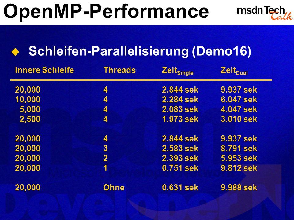 OpenMP-Performance Schleifen-Parallelisierung (Demo16)