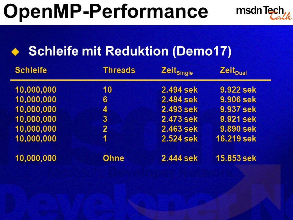OpenMP-Performance Schleife mit Reduktion (Demo17)