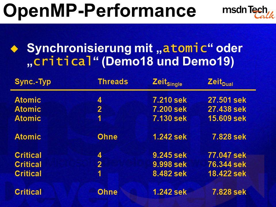 """OpenMP-Performance Synchronisierung mit """"atomic oder """"critical (Demo18 und Demo19) Sync.-Typ Threads ZeitSingle ZeitDual."""