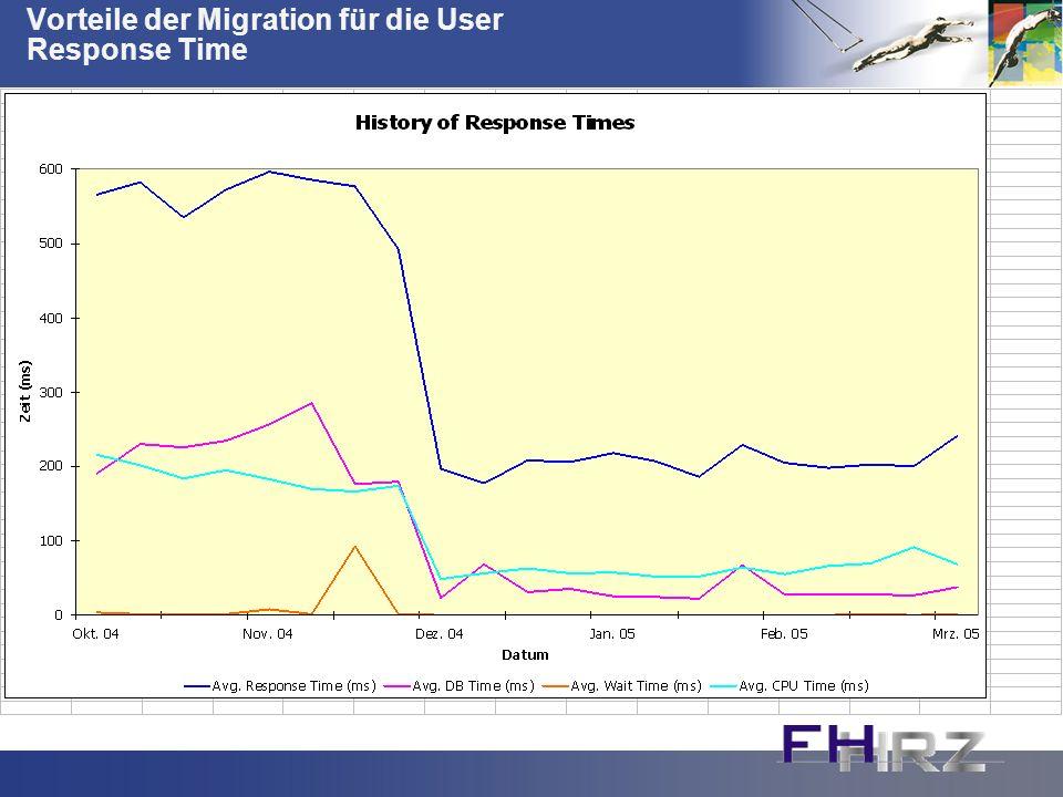 Vorteile der Migration für die User Response Time