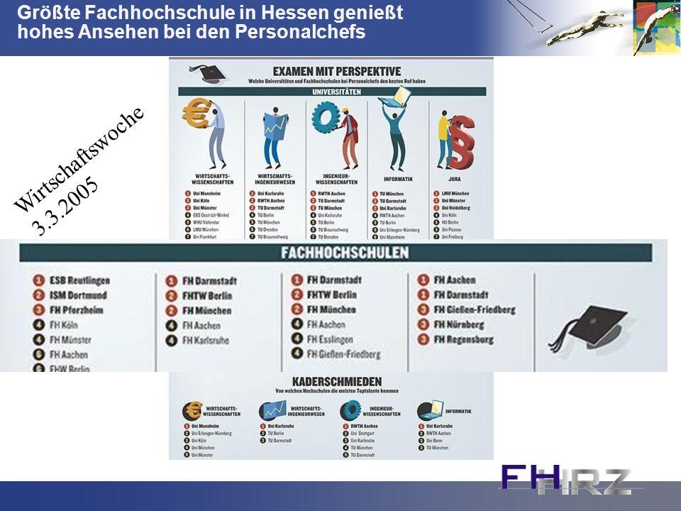 Größte Fachhochschule in Hessen genießt hohes Ansehen bei den Personalchefs