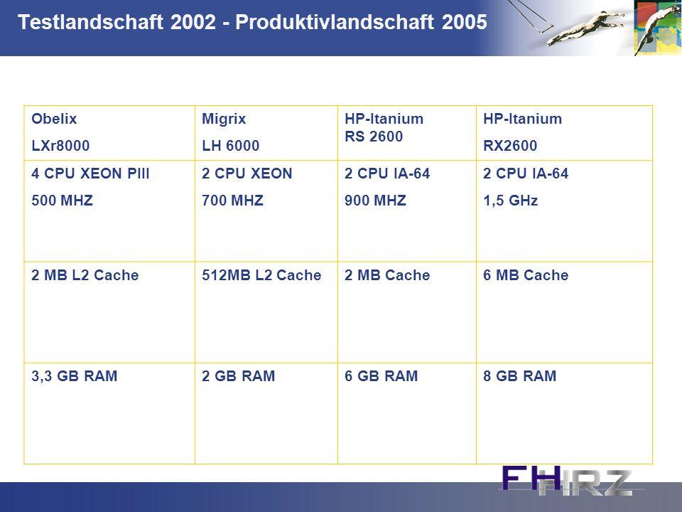 Testlandschaft 2002 - Produktivlandschaft 2005