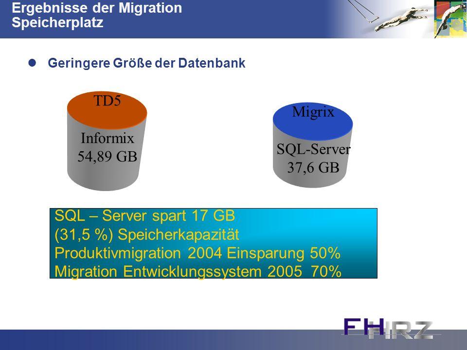 Ergebnisse der Migration Speicherplatz