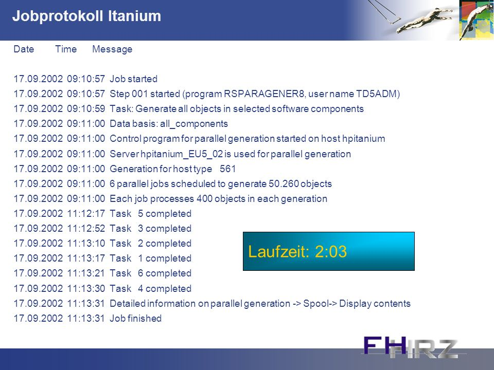Laufzeit: 2:03 Jobprotokoll Itanium Date Time Message