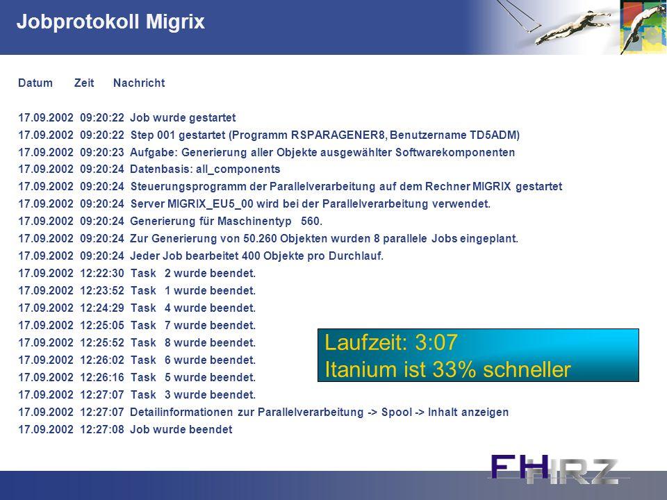 Laufzeit: 3:07 Itanium ist 33% schneller